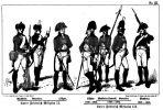 Od lewej: muszkieter, grenadier i oficer za okresu panowania króla Fryderyka Wilhelma II 1786-1897 oraz oficer, podoficer muszkieterów, grenadier i muszkieter w umundurowaniu z okresu początków panowania Fryderyka Wilhelma III tj. 1798-1805.