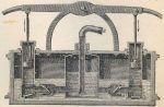 rysunek przedstawiający zasadę działania tzw. feuerspritze, czyli sikawki podręcznej ze skrzynią wodną, do której wodę nalewano wiadrami