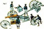 zmiana uszkodzonego koła w pruskiej armacie 6-funtowej